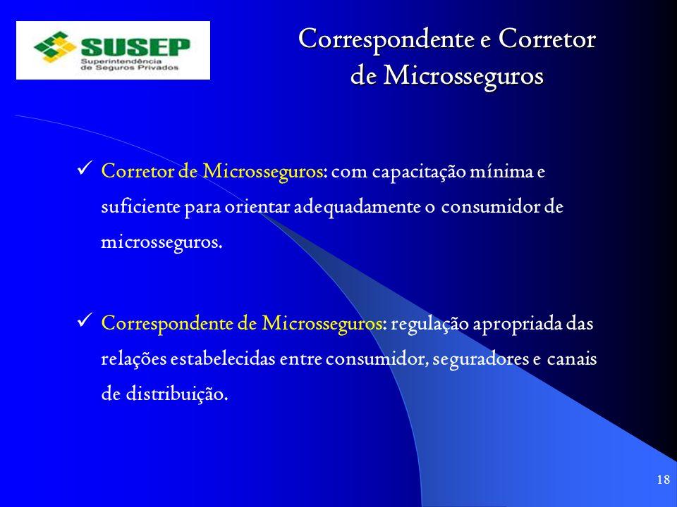 Correspondente e Corretor de Microsseguros