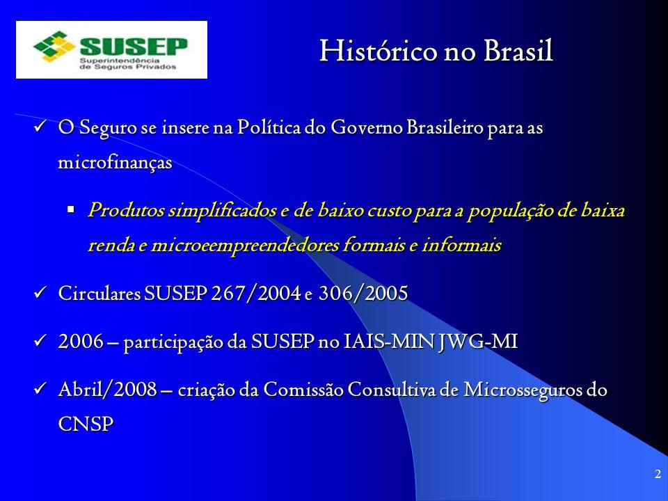 Histórico no Brasil O Seguro se insere na Política do Governo Brasileiro para as microfinanças.