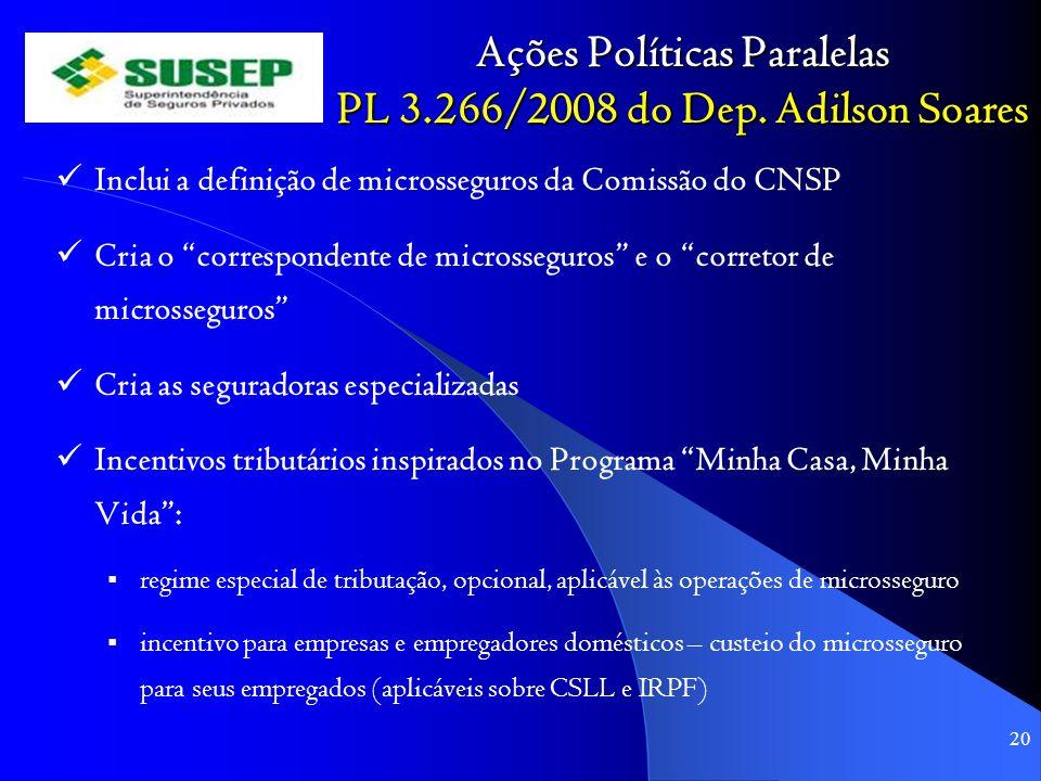 Ações Políticas Paralelas PL 3.266/2008 do Dep. Adilson Soares