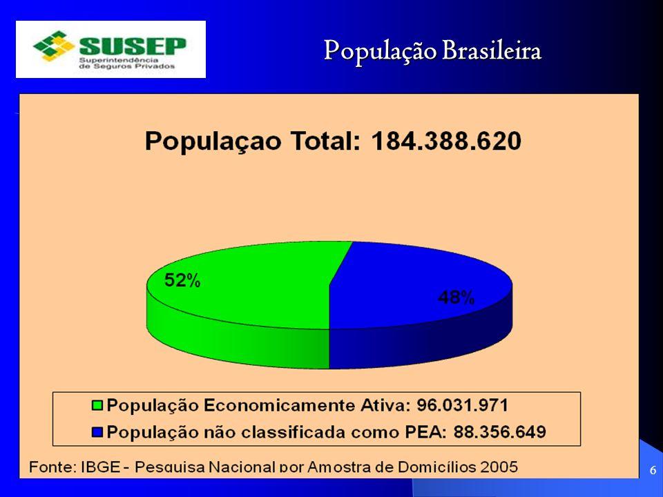 População Brasileira Adequação de nomenclaturas