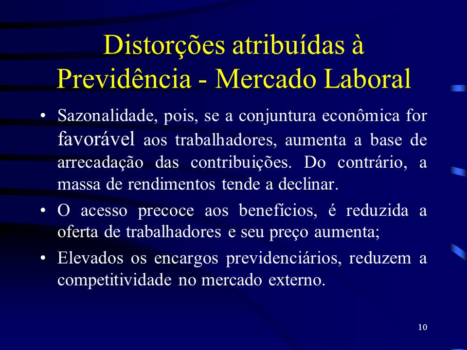 Distorções atribuídas à Previdência - Mercado Laboral