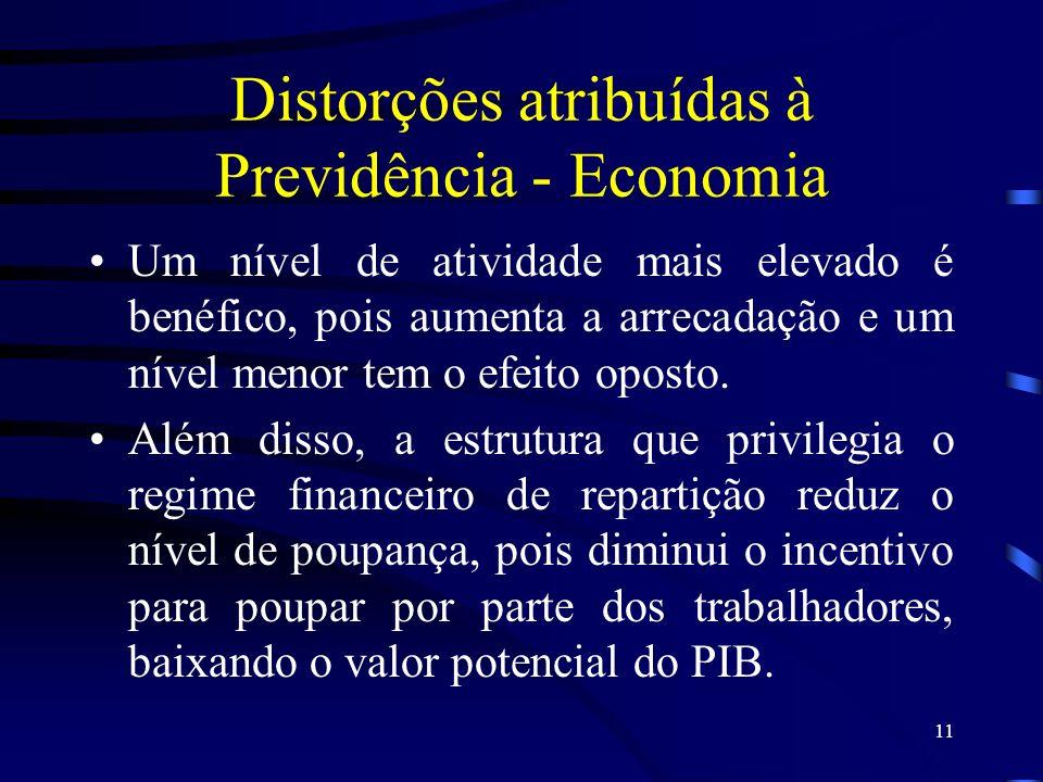 Distorções atribuídas à Previdência - Economia