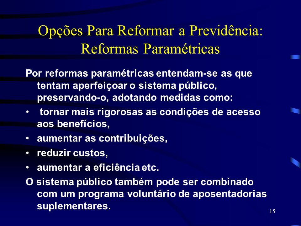 Opções Para Reformar a Previdência: Reformas Paramétricas