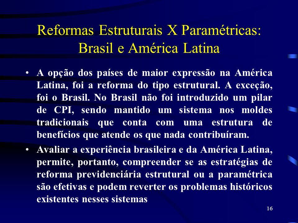 Reformas Estruturais X Paramétricas: Brasil e América Latina