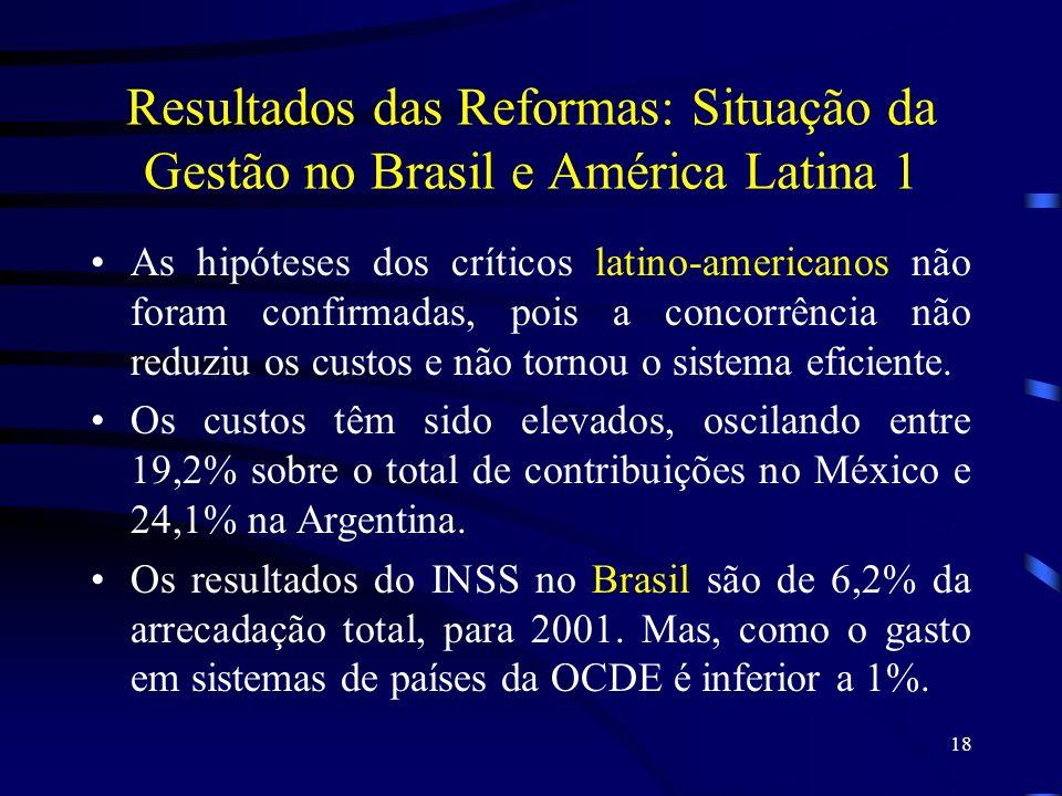 Resultados das Reformas: Situação da Gestão no Brasil e América Latina 1
