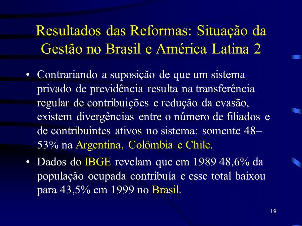 Resultados das Reformas: Situação da Gestão no Brasil e América Latina 2