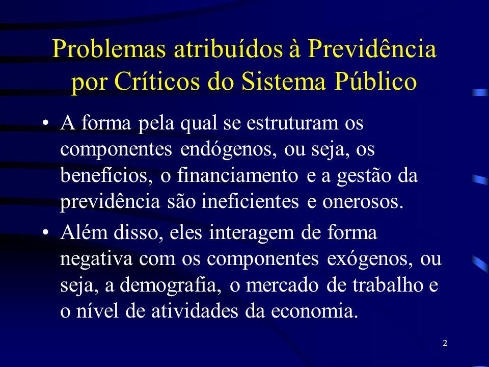 Problemas atribuídos à Previdência por Críticos do Sistema Público