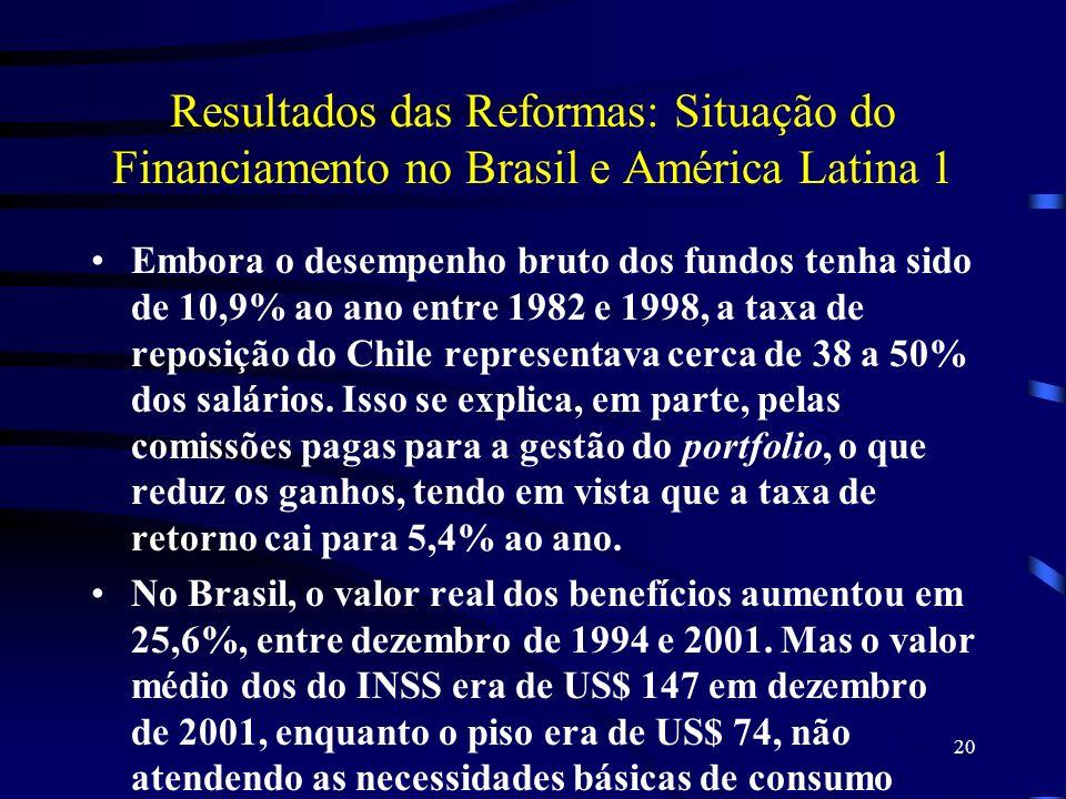 Resultados das Reformas: Situação do Financiamento no Brasil e América Latina 1