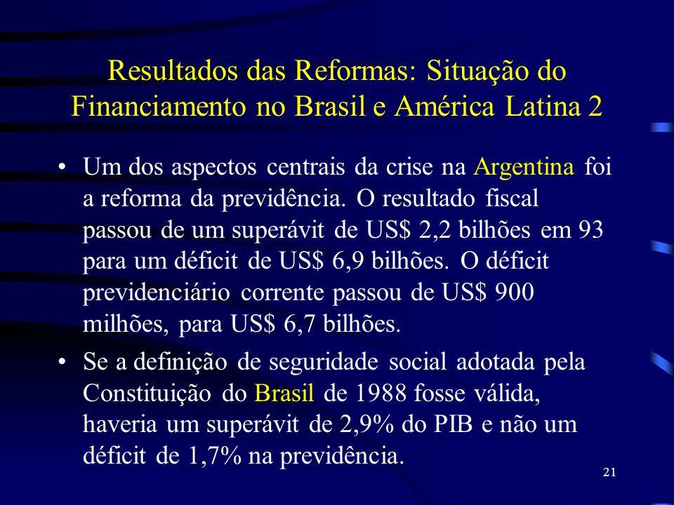Resultados das Reformas: Situação do Financiamento no Brasil e América Latina 2