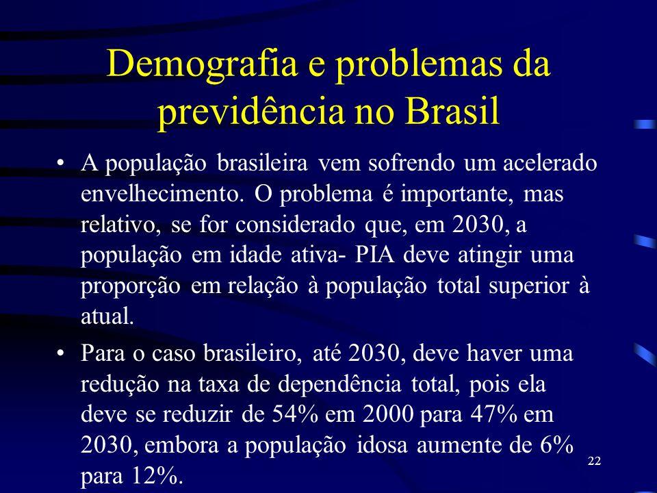 Demografia e problemas da previdência no Brasil