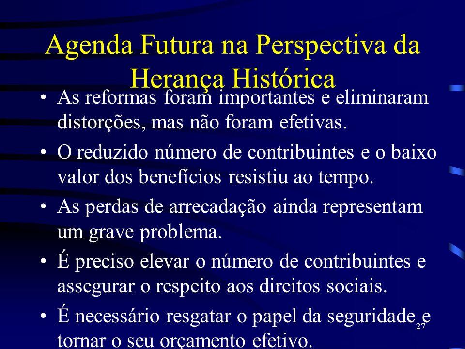 Agenda Futura na Perspectiva da Herança Histórica