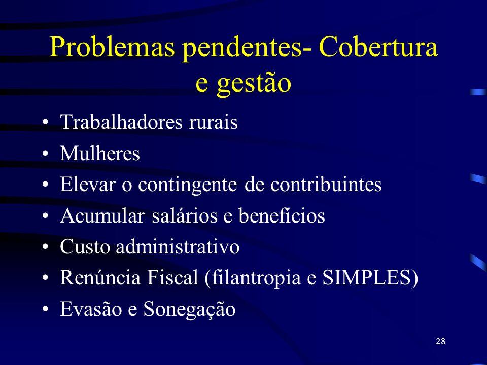 Problemas pendentes- Cobertura e gestão