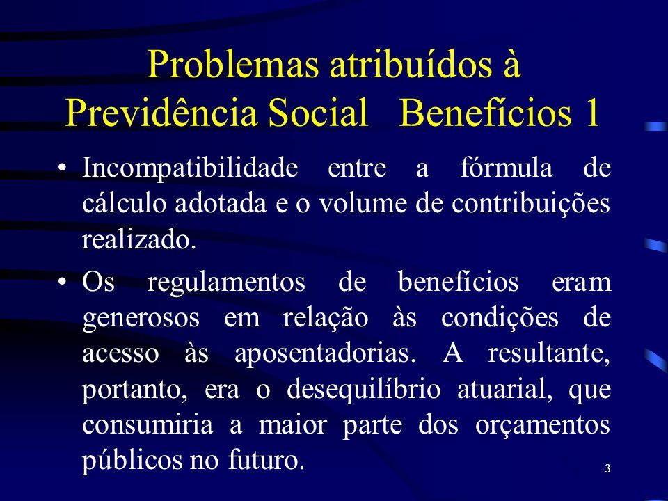 Problemas atribuídos à Previdência Social Benefícios 1