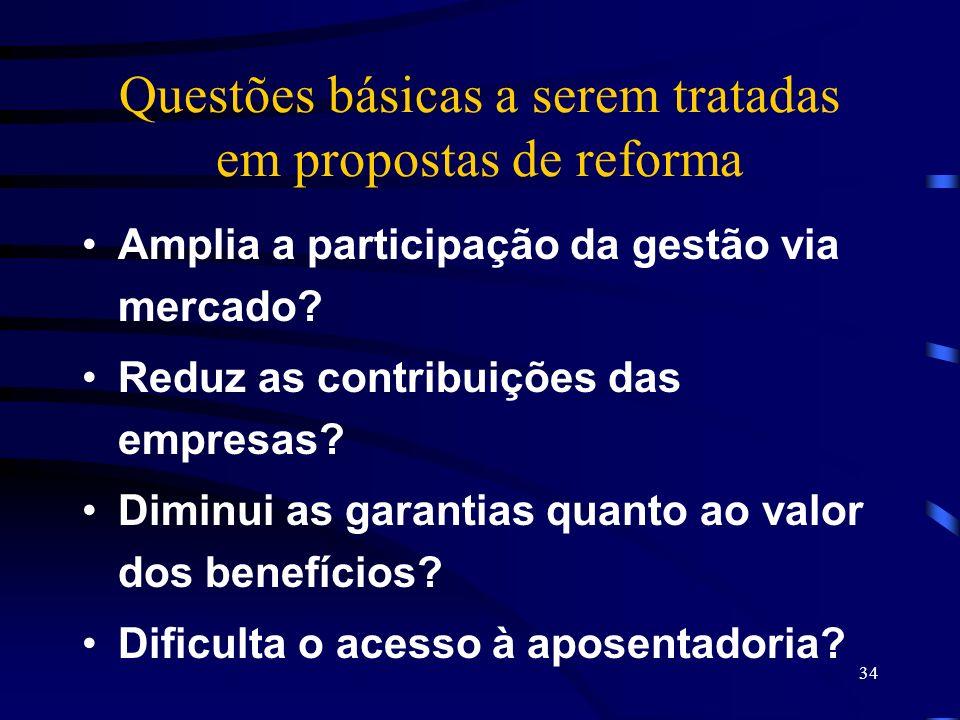 Questões básicas a serem tratadas em propostas de reforma