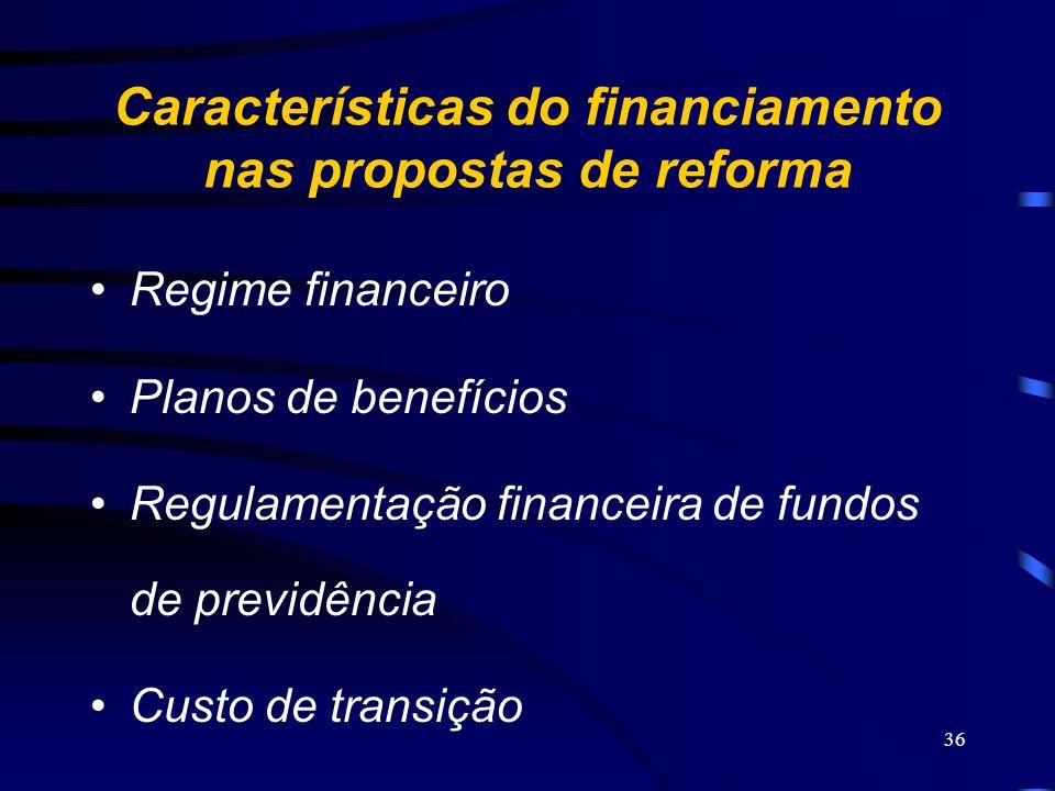 Características do financiamento nas propostas de reforma