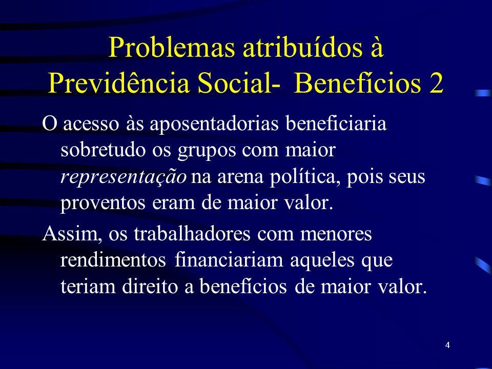 Problemas atribuídos à Previdência Social- Benefícios 2