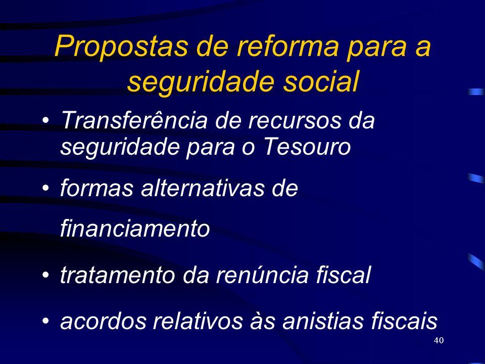 Propostas de reforma para a seguridade social