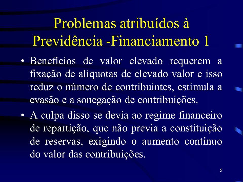 Problemas atribuídos à Previdência -Financiamento 1