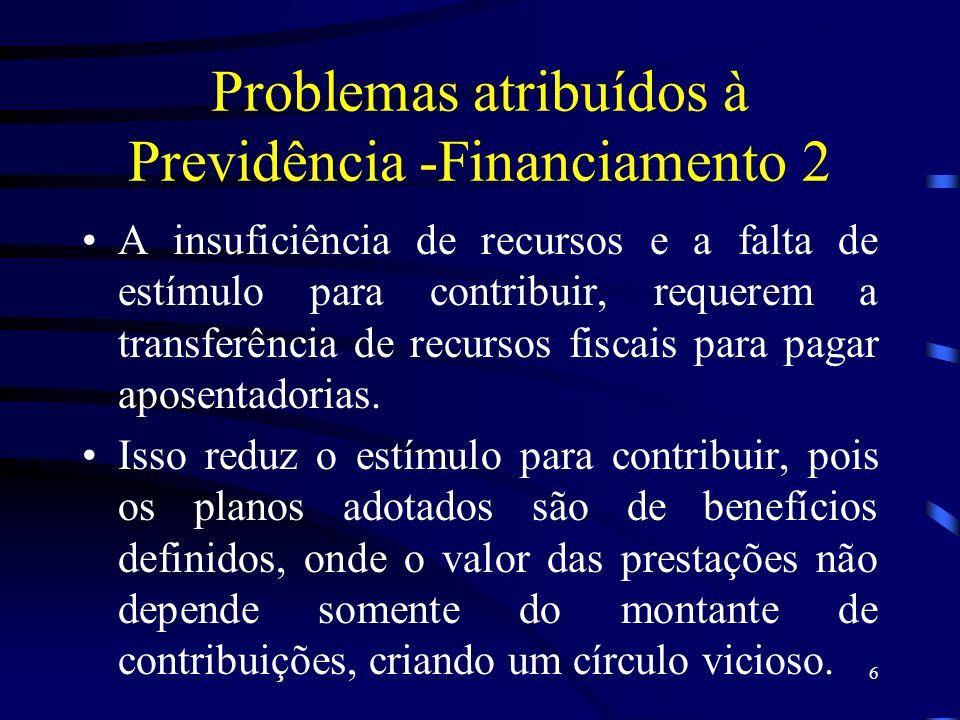 Problemas atribuídos à Previdência -Financiamento 2