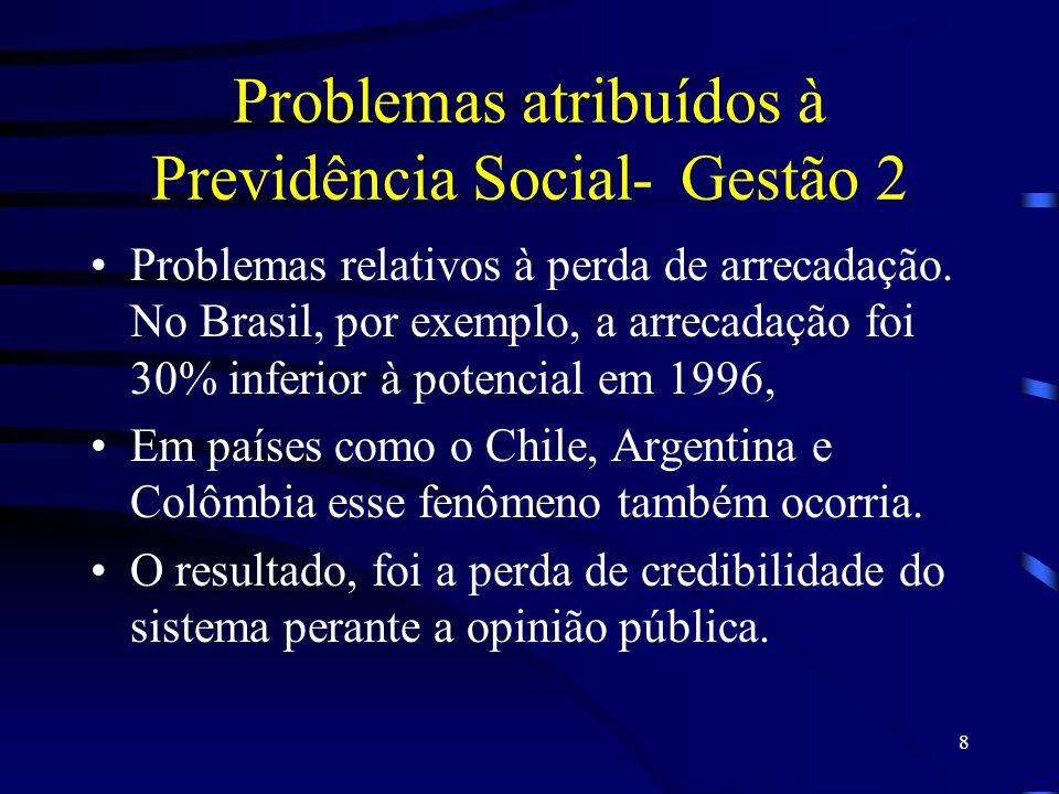 Problemas atribuídos à Previdência Social- Gestão 2
