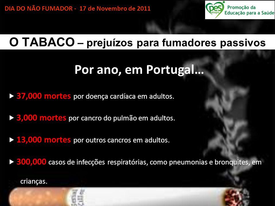 O TABACO – prejuízos para fumadores passivos