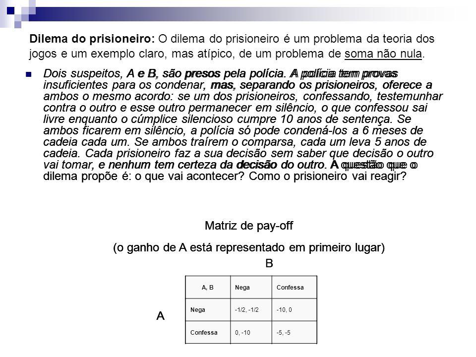 (o ganho de A está representado em primeiro lugar) Matriz de pay-off