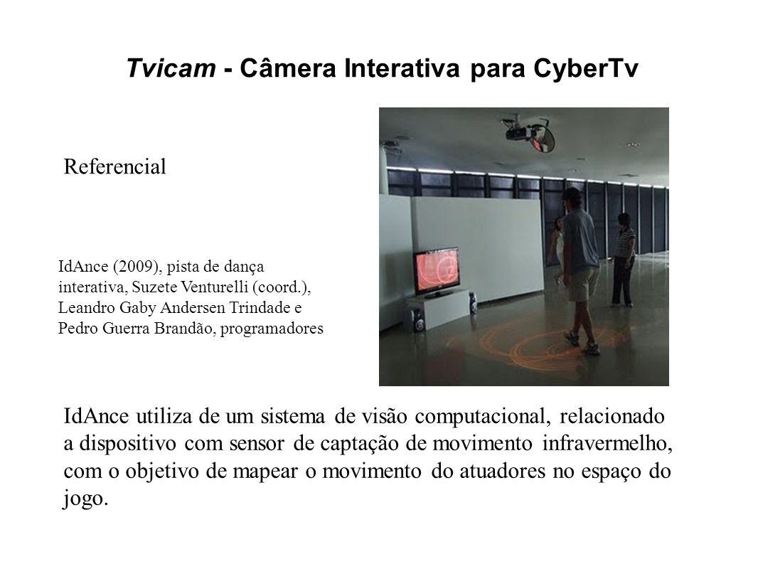 Tvicam - Câmera Interativa para CyberTv