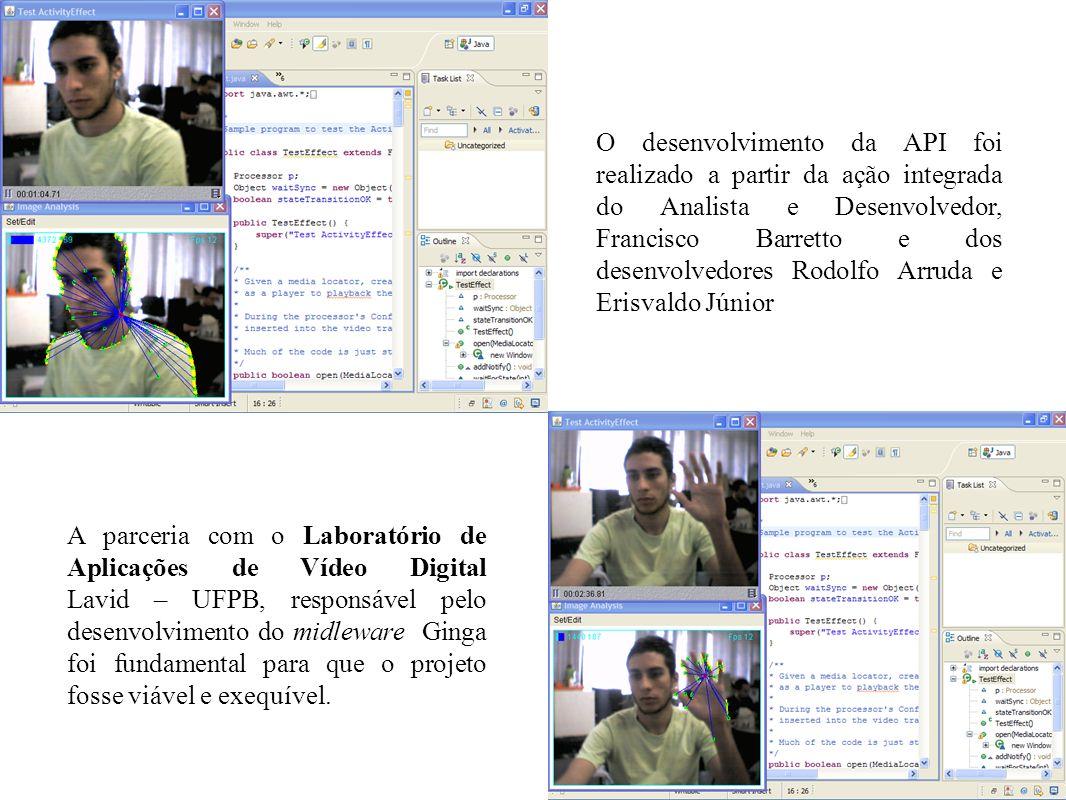 O desenvolvimento da API foi realizado a partir da ação integrada do Analista e Desenvolvedor, Francisco Barretto e dos desenvolvedores Rodolfo Arruda e Erisvaldo Júnior