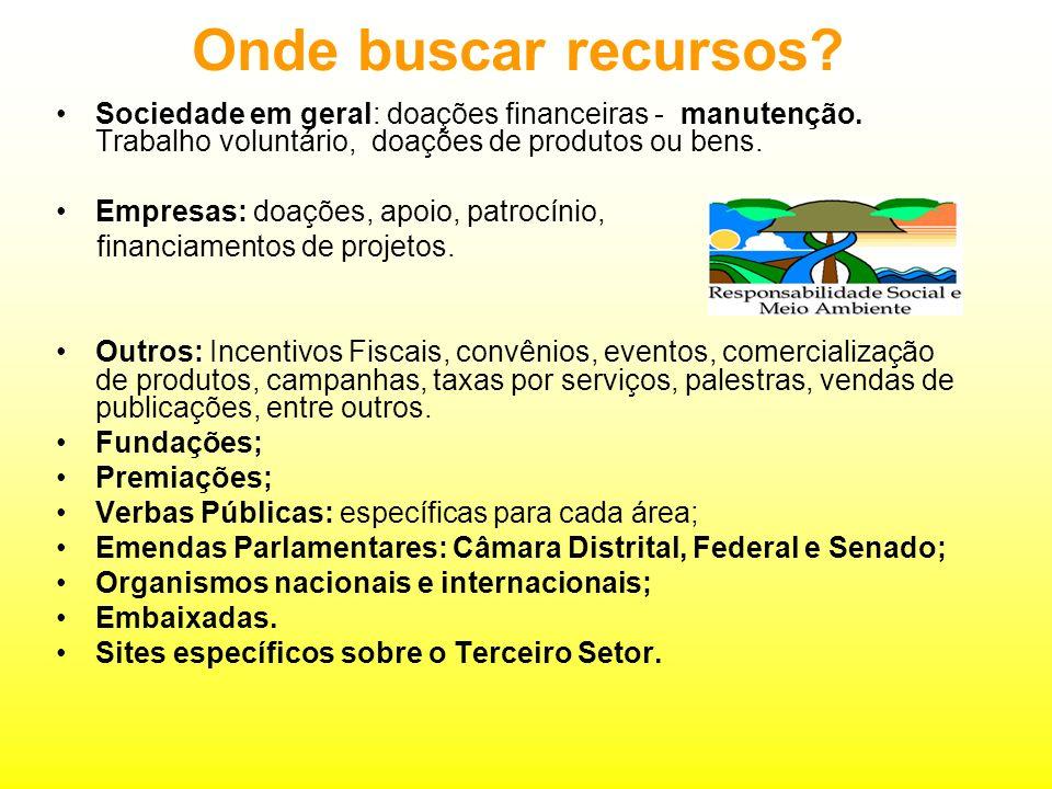 Onde buscar recursos Sociedade em geral: doações financeiras - manutenção. Trabalho voluntário, doações de produtos ou bens.