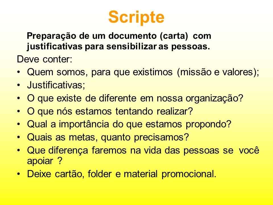 Scripte Preparação de um documento (carta) com justificativas para sensibilizar as pessoas. Deve conter: