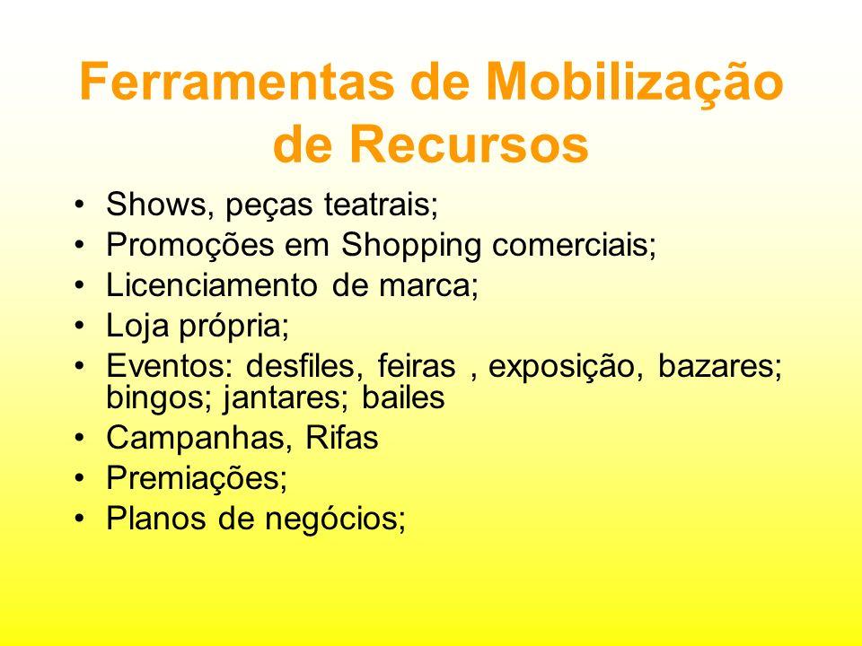 Ferramentas de Mobilização de Recursos