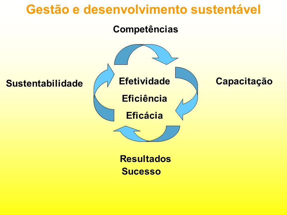 Gestão e desenvolvimento sustentável