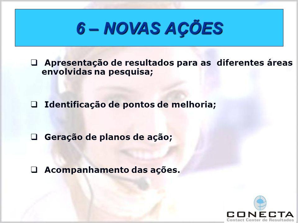 6 – NOVAS AÇÕES Apresentação de resultados para as diferentes áreas envolvidas na pesquisa; Identificação de pontos de melhoria;