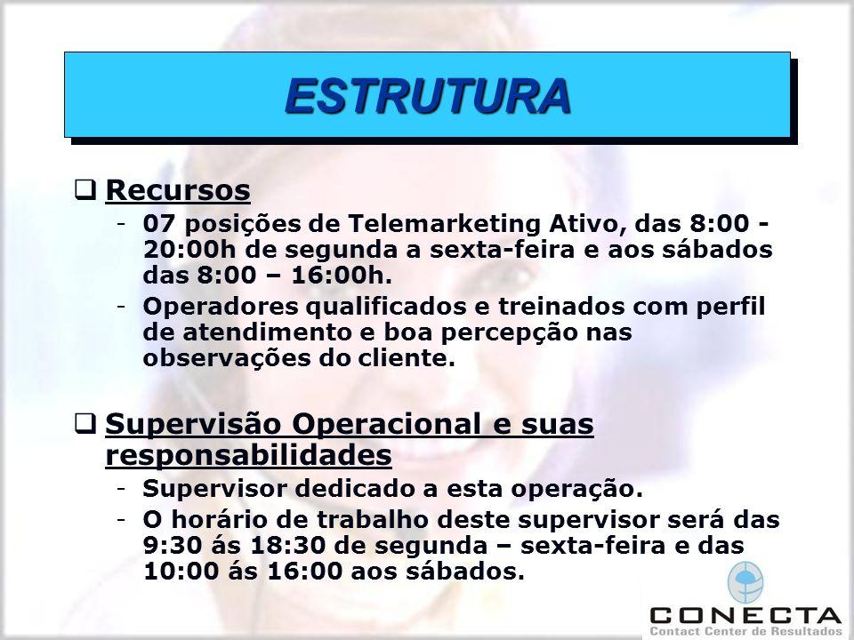 ESTRUTURA Recursos Supervisão Operacional e suas responsabilidades