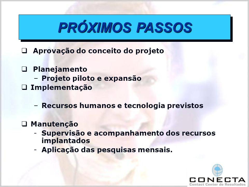 PRÓXIMOS PASSOS Aprovação do conceito do projeto Planejamento
