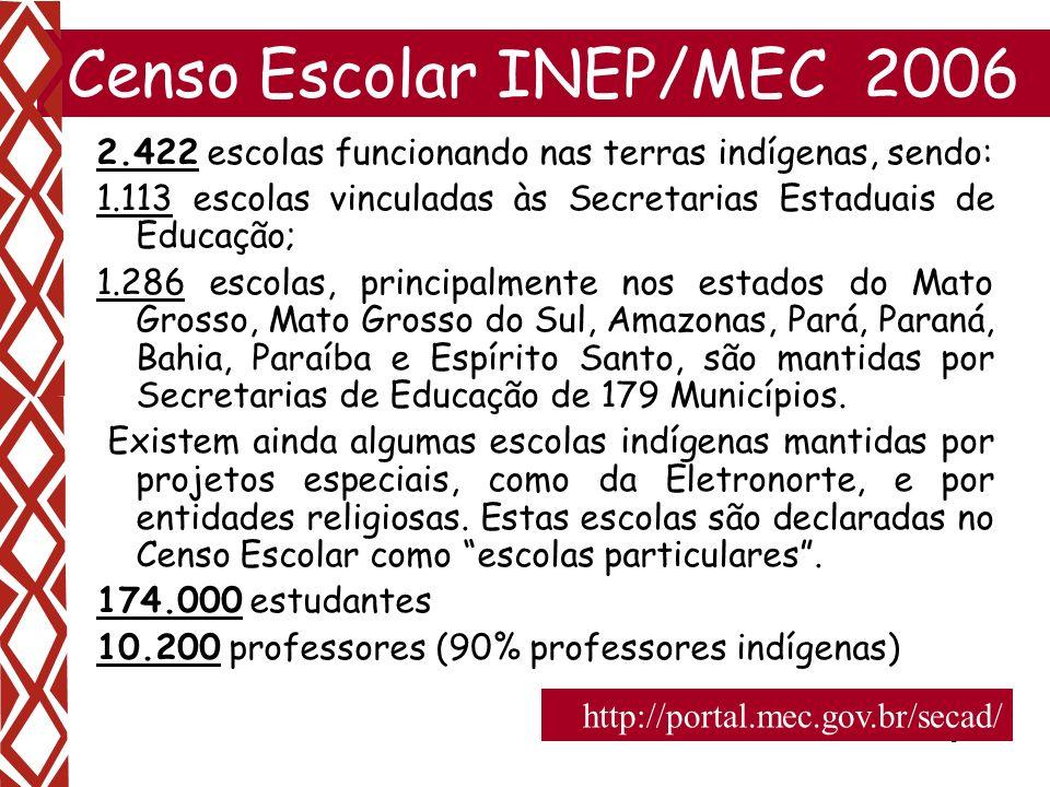 Censo Escolar INEP/MEC 2006