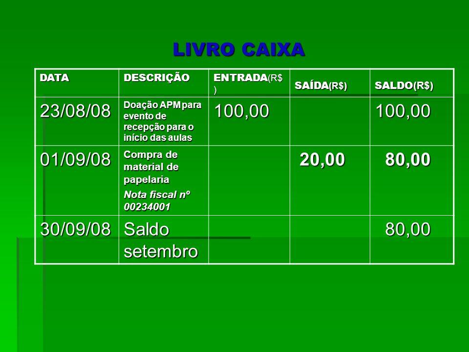 LIVRO CAIXADATA. DESCRIÇÃO. ENTRADA(R$) SAÍDA(R$) SALDO(R$) 23/08/08. Doação APM para evento de recepção para o início das aulas.