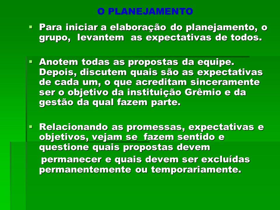 O PLANEJAMENTO Para iniciar a elaboração do planejamento, o grupo, levantem as expectativas de todos.