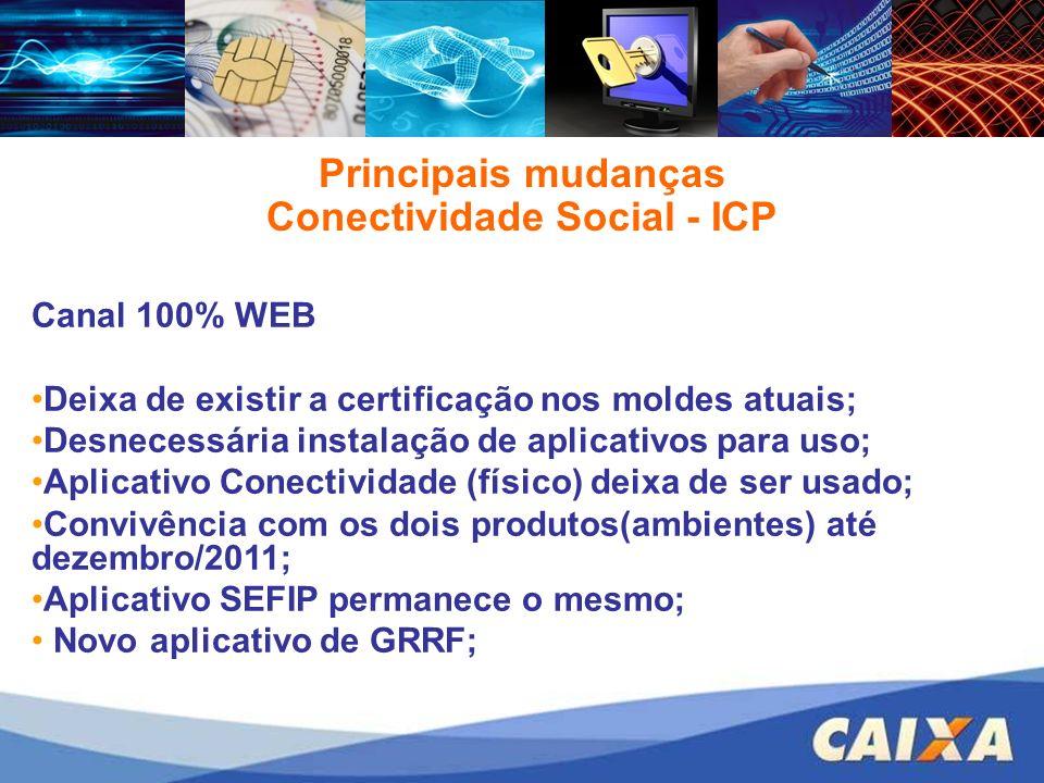 Principais mudanças Conectividade Social - ICP