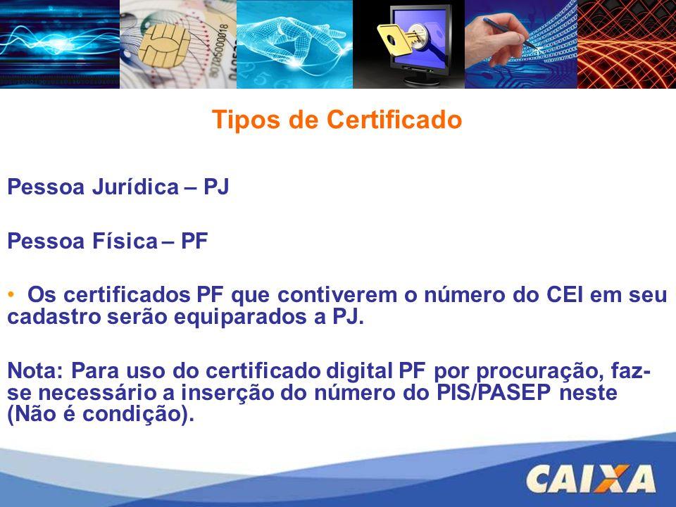 Tipos de Certificado Pessoa Jurídica – PJ Pessoa Física – PF