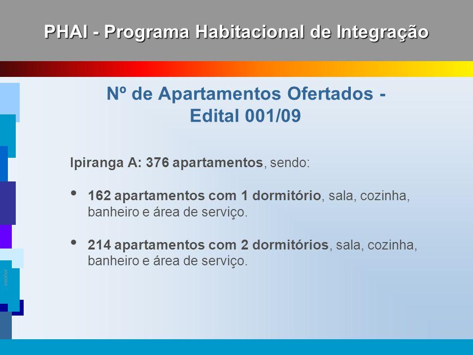 Nº de Apartamentos Ofertados - Edital 001/09