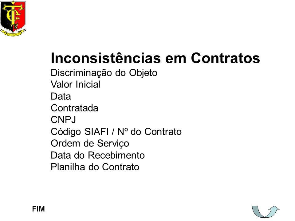 Inconsistências em Contratos