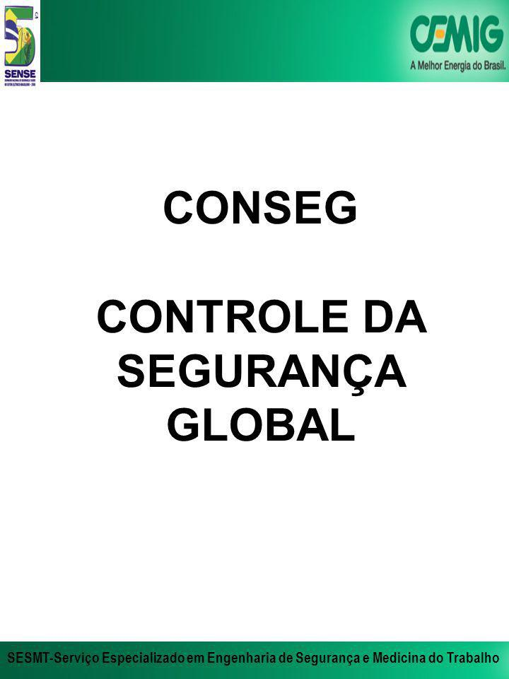 CONTROLE DA SEGURANÇA GLOBAL