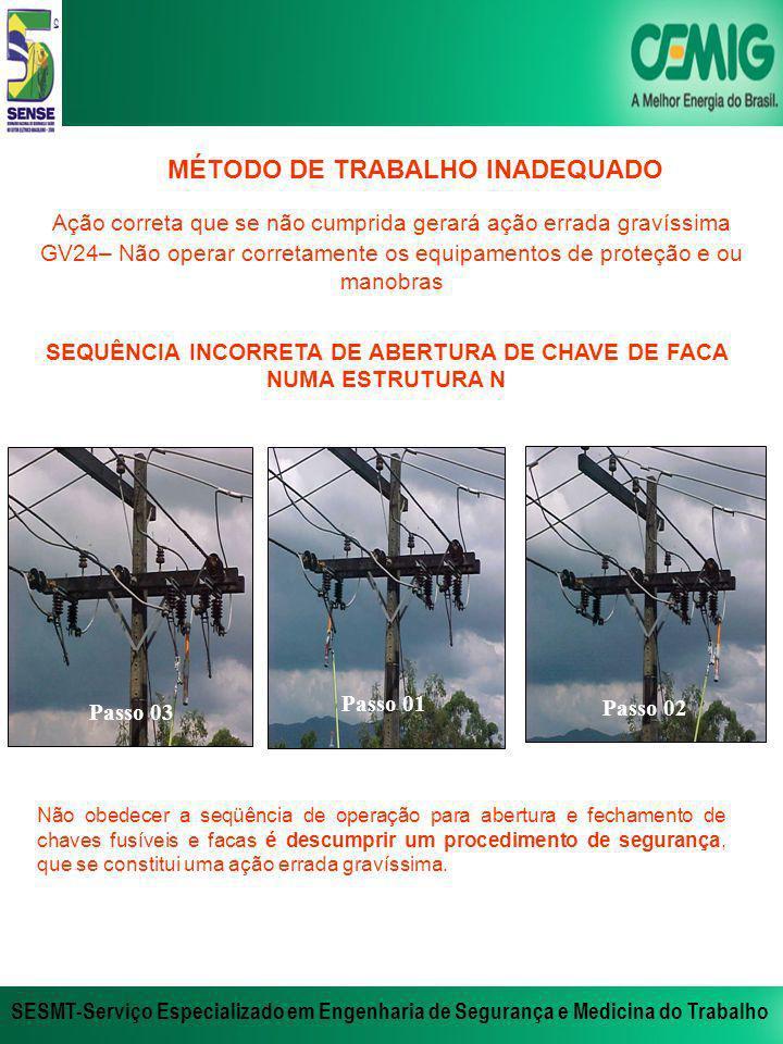 SEQUÊNCIA INCORRETA DE ABERTURA DE CHAVE DE FACA NUMA ESTRUTURA N