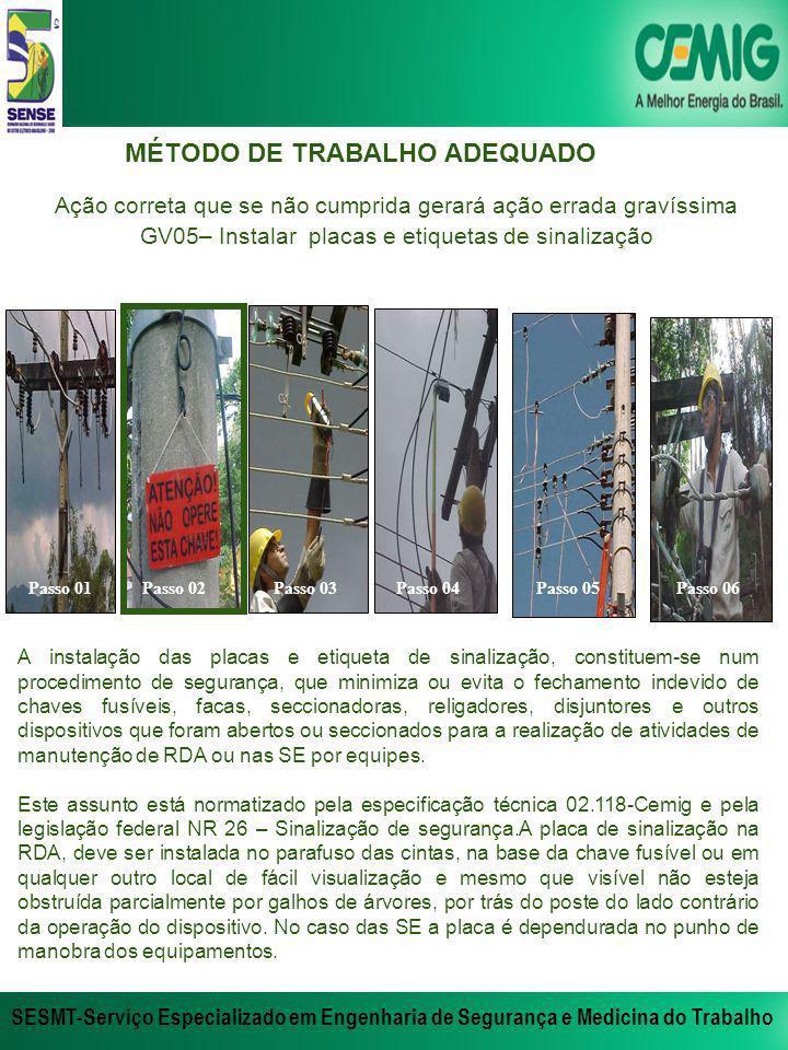 MÉTODO DE TRABALHO ADEQUADO