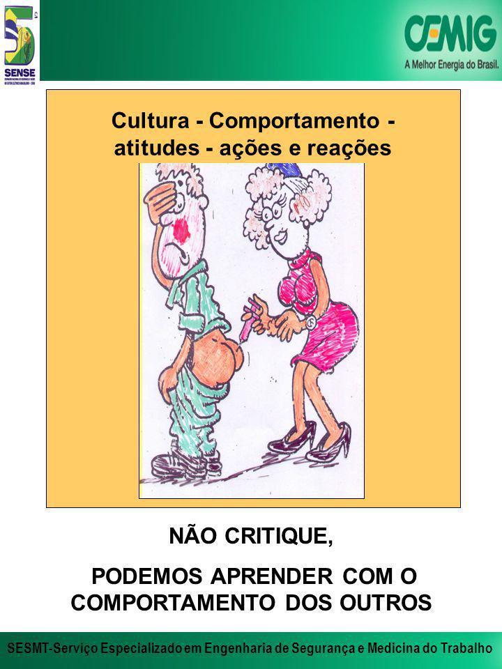 Cultura - Comportamento - atitudes - ações e reações