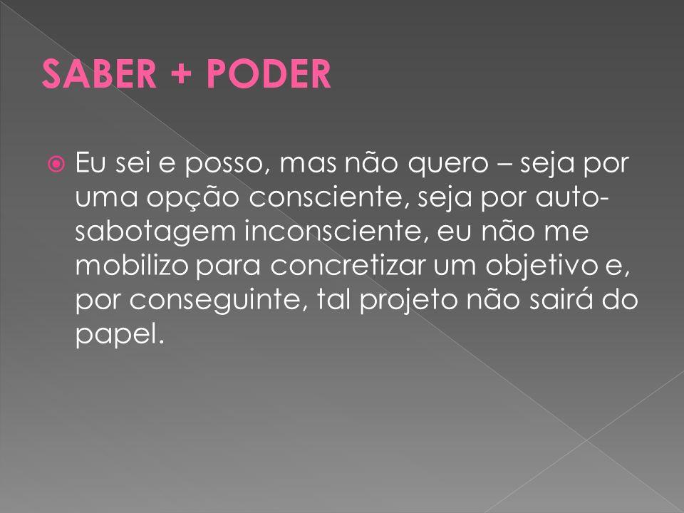 SABER + PODER