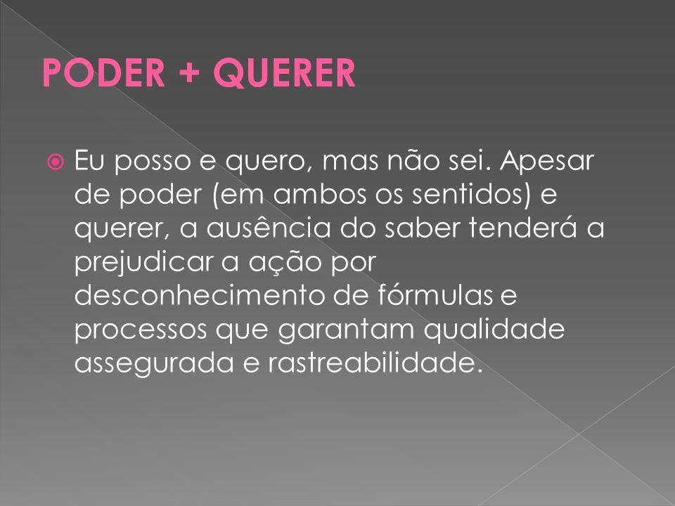 PODER + QUERER
