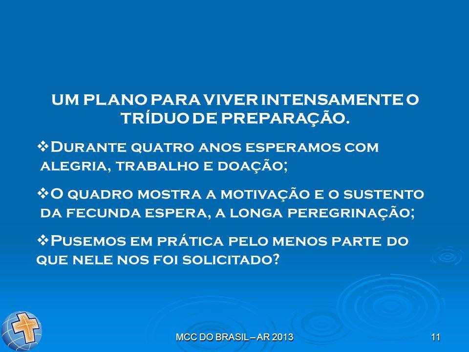 UM PLANO PARA VIVER INTENSAMENTE O TRÍDUO DE PREPARAÇÃO.