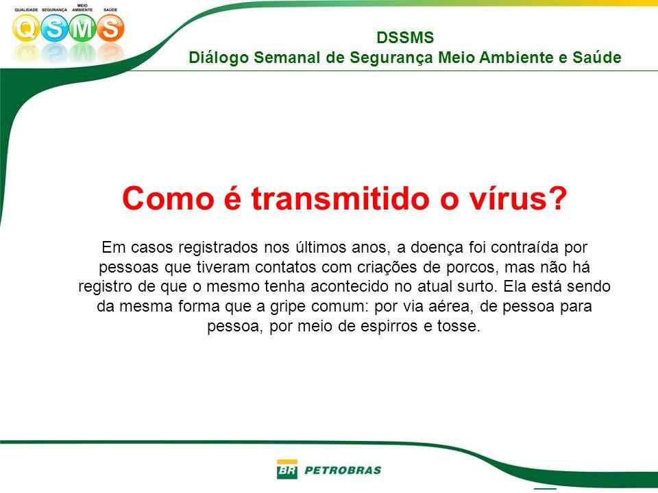 Como é transmitido o vírus